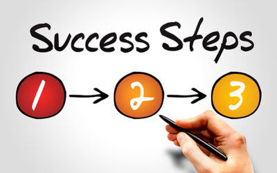3 Easy Steps to Accomplishing Your Business Goals